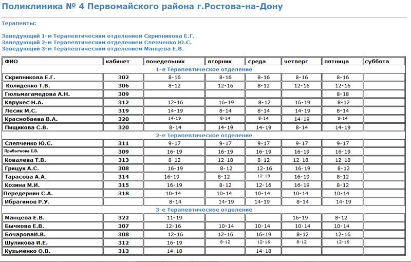 Номер детской поликлиники 5 волгоград