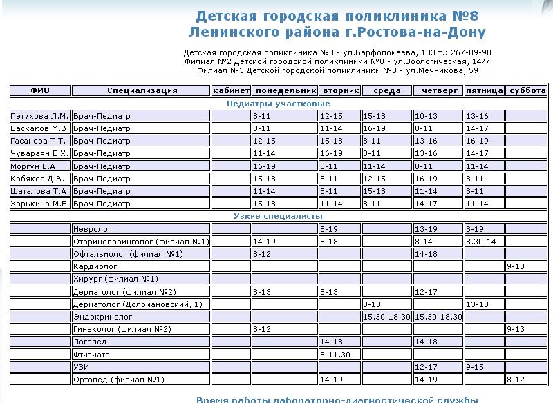 Женская консультация челябинск красного урала расписание врачей