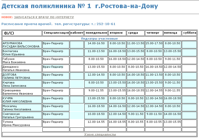 Расписания врачей детской поликлиники ул кирова