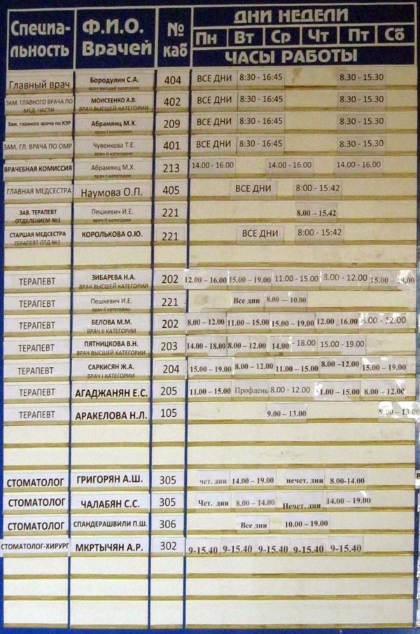 Расписание работы врачей 4 поликлиники ростов-на-дону