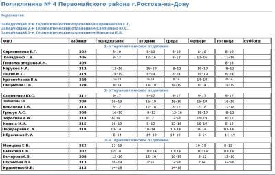 Таблица состава и калорийности продуктов