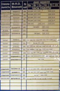 Запись к врачу краснодар поликлиника 12 вавилова