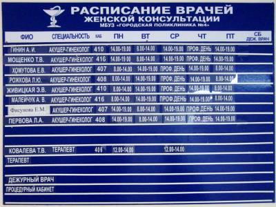 Отзывы о урологическом отделении больницы им. сперанского